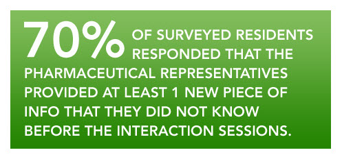 70 percent said pharma reps helpful