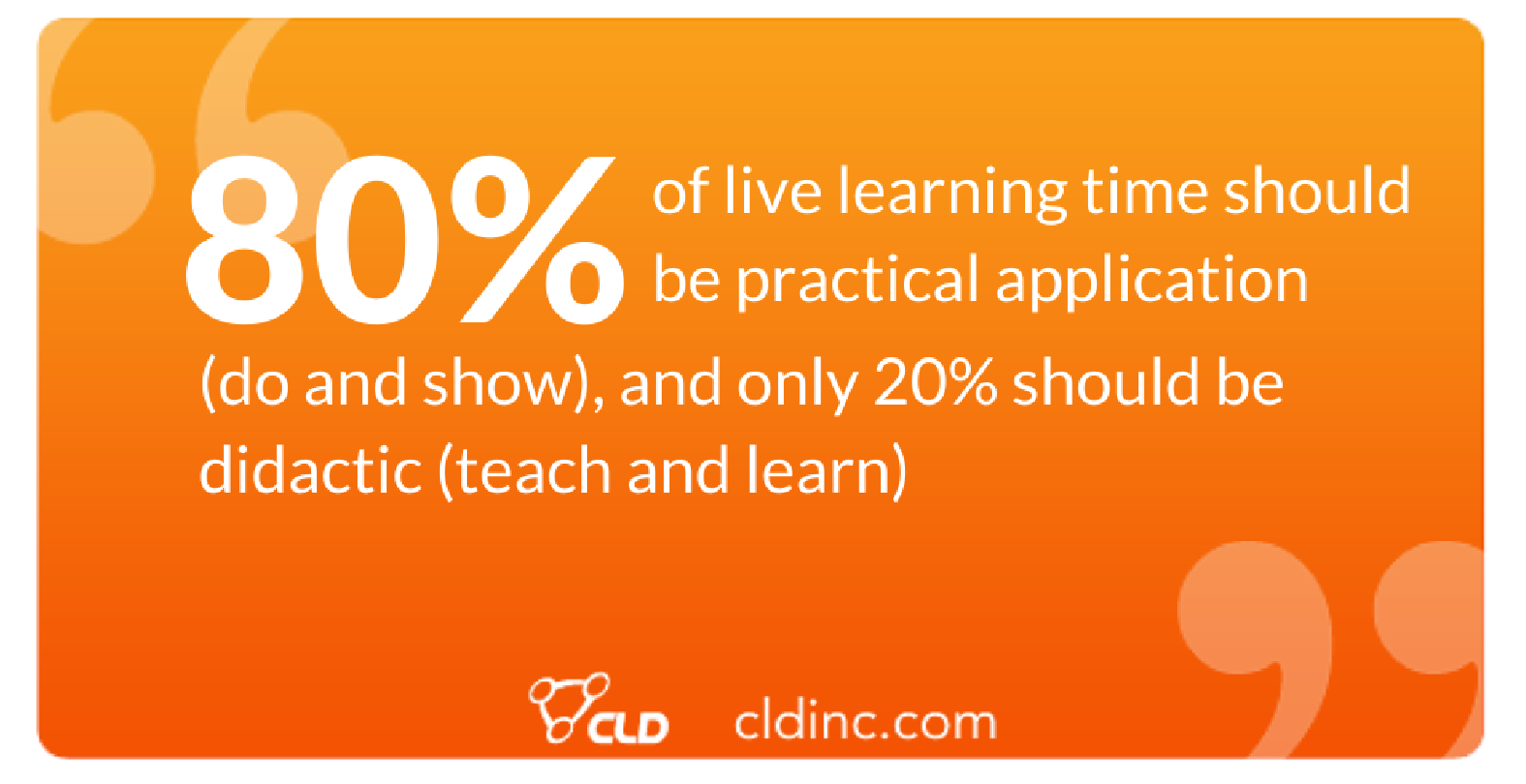 80% of live learning time should be practical application